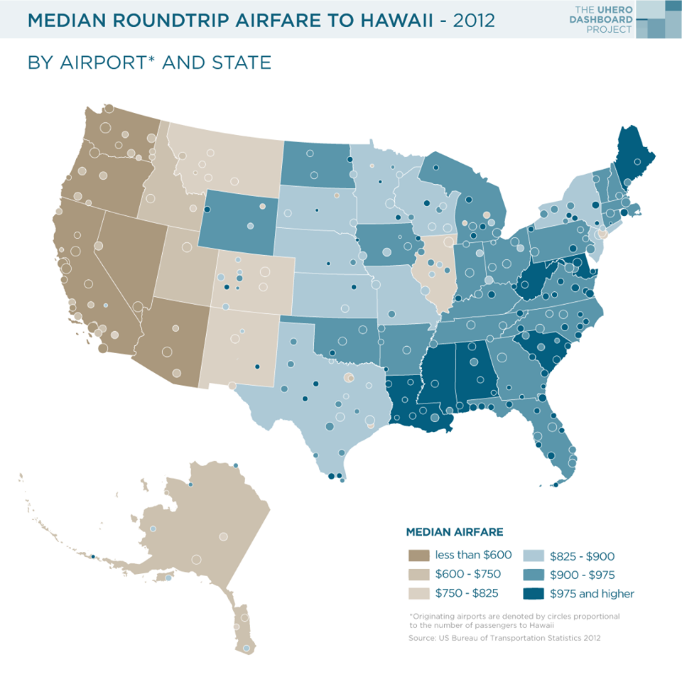 Median roundtrip airfare to Hawaii 2012