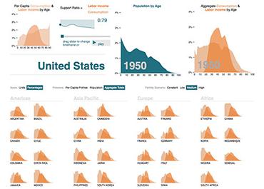 NTA interactive data explorer screenshot