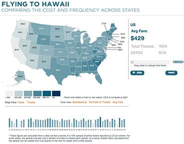 Flying to Hawaii screenshot