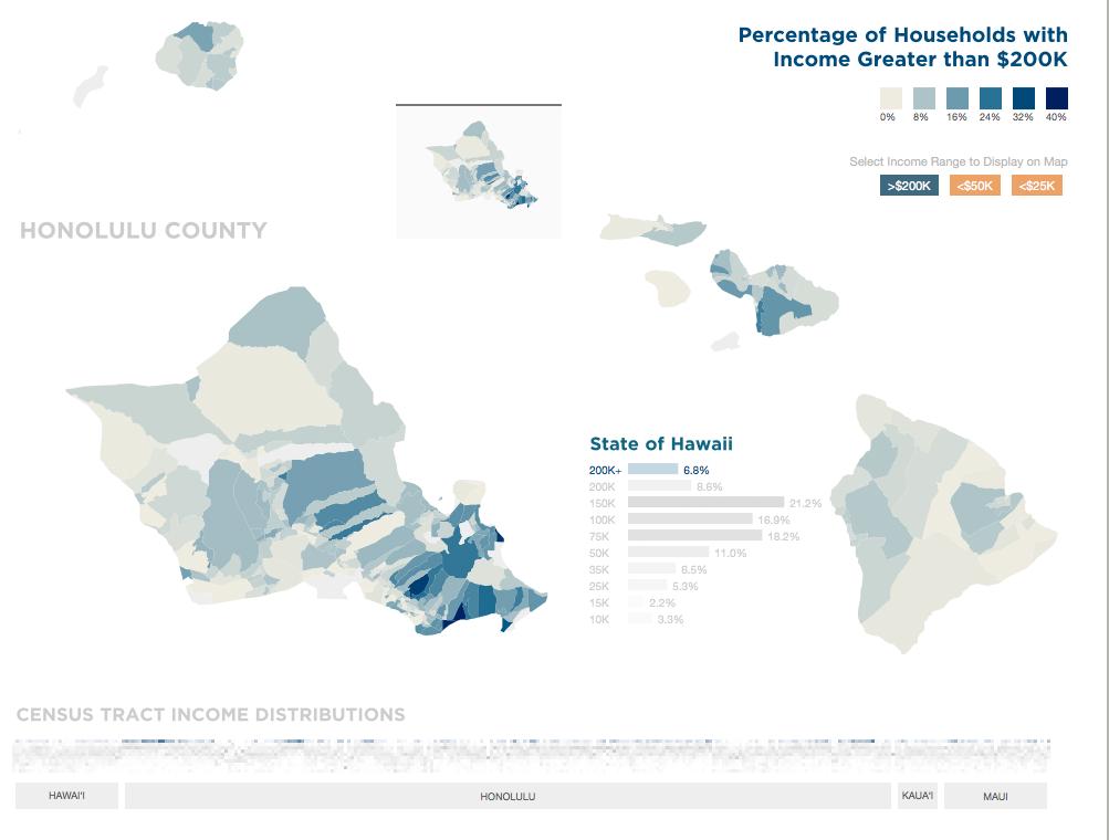 Hawaii income distribution screenshot