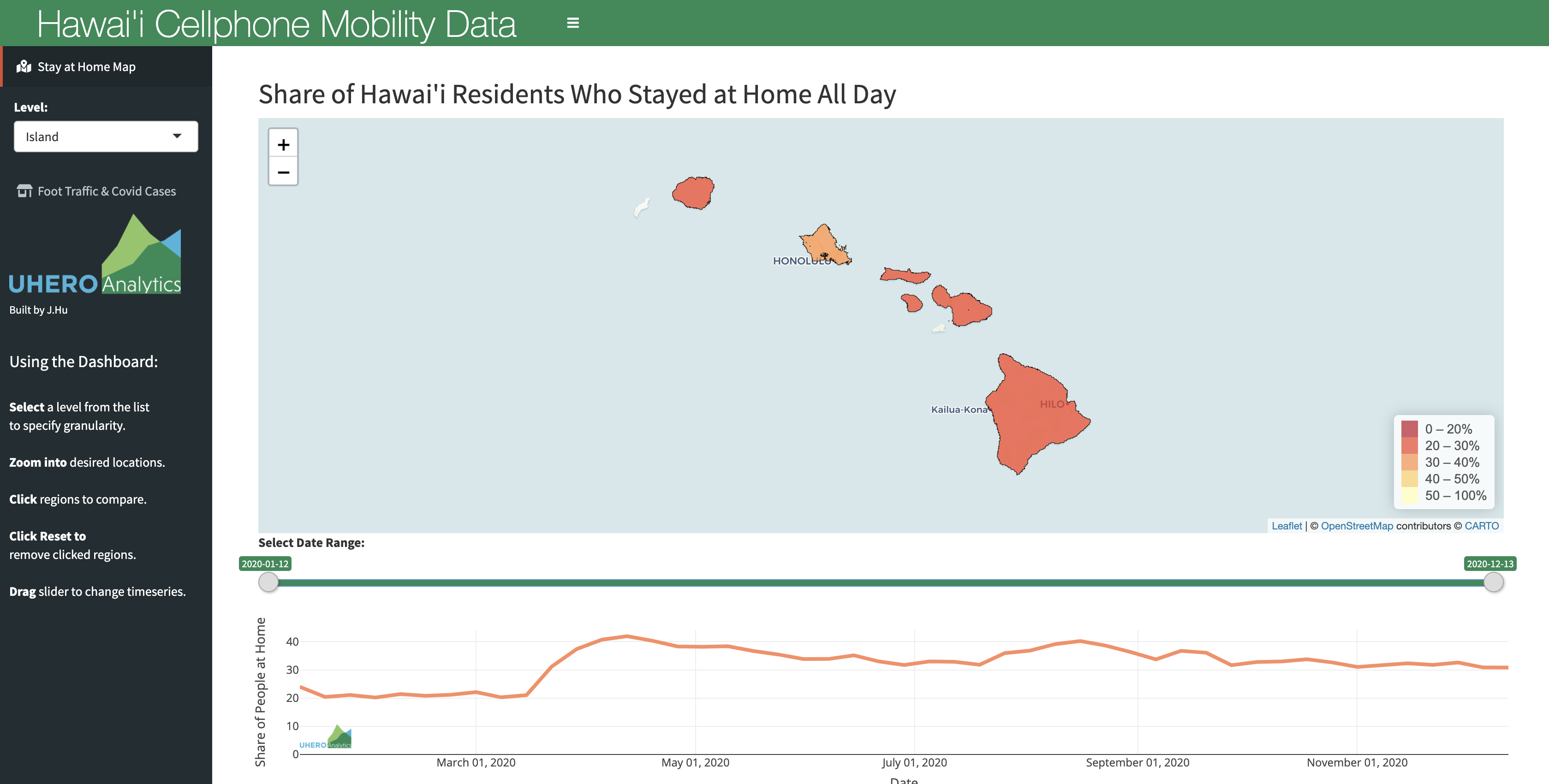 Hawaii Cellphone Mobility dashboard screenshot