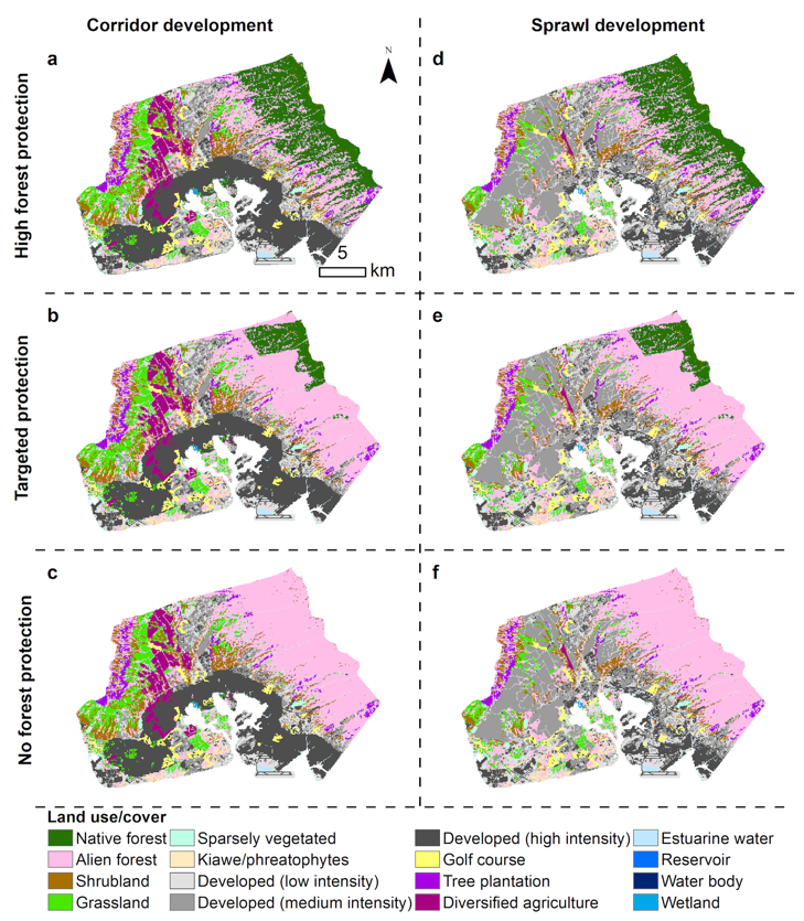 Stakeholder-defined future land-cover scenarios